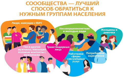 Infographics WAD banner ru